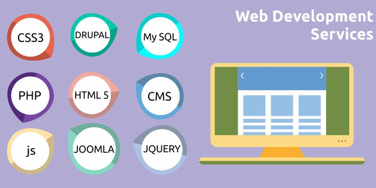 SoluTree is expert in creating fully functional, dynamic, highly interactive and responsive web solutions. A website is the digital face of your company. To create a long lasting impression on customers, it is necessary to have a high quality, well planned website. Besides an attractive web design, it should also provide a great browsing experience.