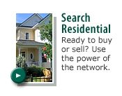 Search Residential MLS® System
