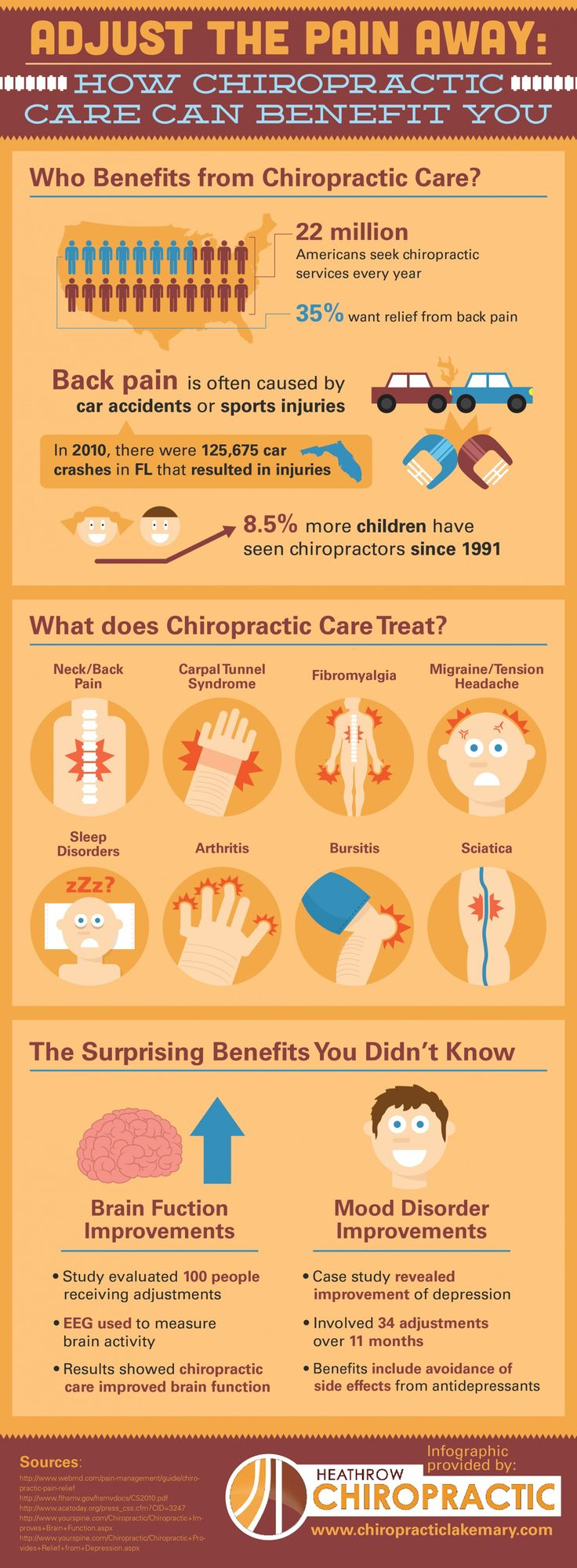 Traditional medical or chiropractic treatment for