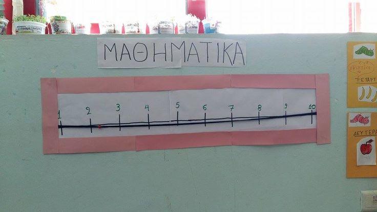 Κατασκευή για την εκμάθηση της σειράς των αριθμών: ένα κορδόνι με μια χάντρα η οποία μετακινείται. Εξάσκηση και στις έννοιες πριν-μετά/προηγούμενος-επόμενος.