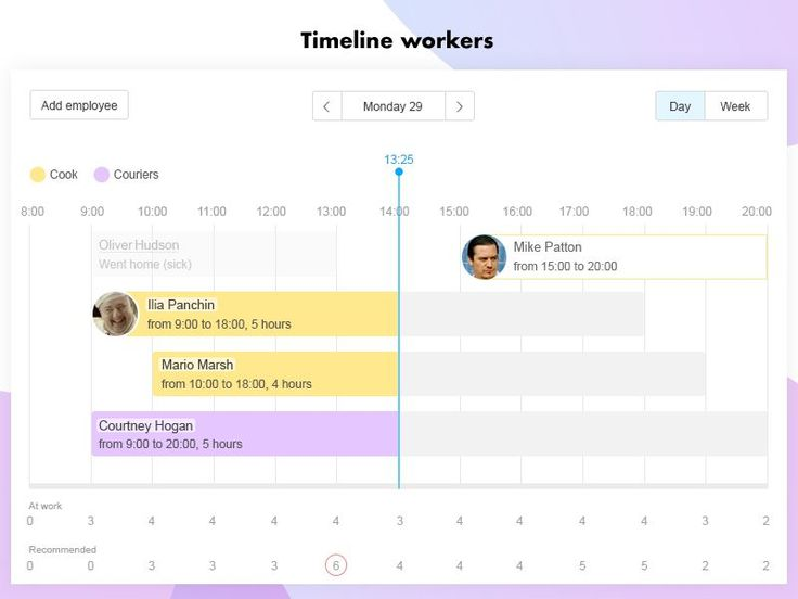 Alexander Karpovich - Timeline  <p>A small piece of the ERP system that I did.  <br />Personnel management in pizzeria. <br />Press L 🏀 if you like!</p>  erp,ui