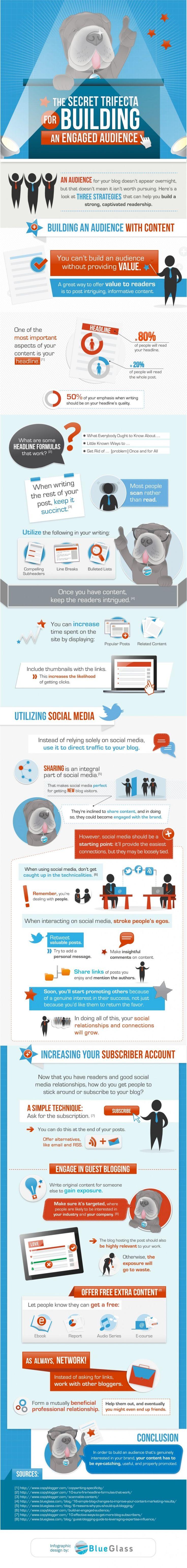 Инфографика: как создать и удержать вовлеченную аудиторию.