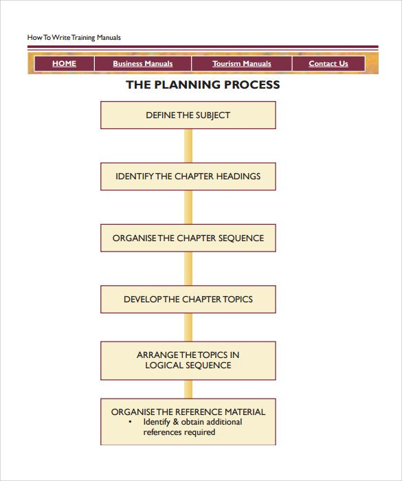Training Manual Template Business Manual Words Templates