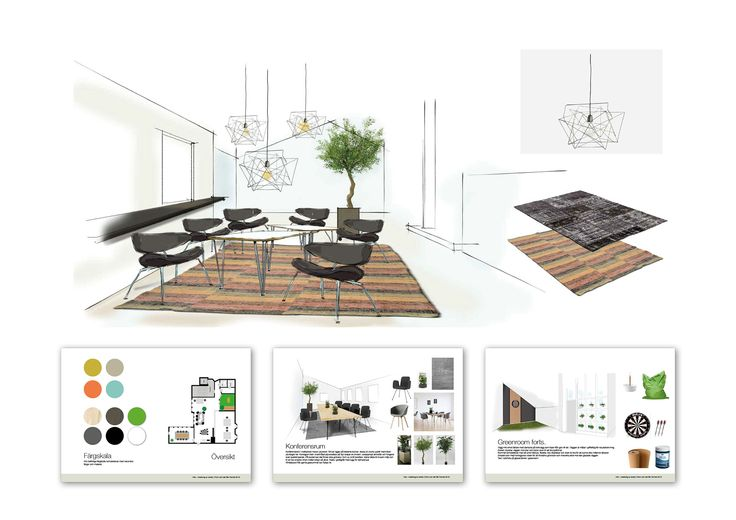 Inredning Kits kontor | Skisser | Format Göteborg
