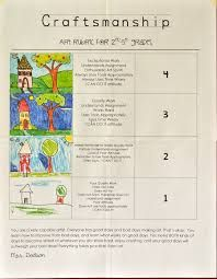 Image result for primary school creating art rubric
