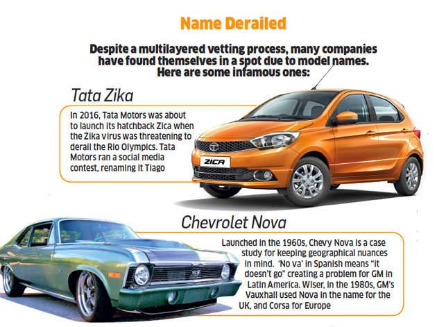 Naming Car Models How Do Car Companies Name Their New Models A Look At The Art And Science Of