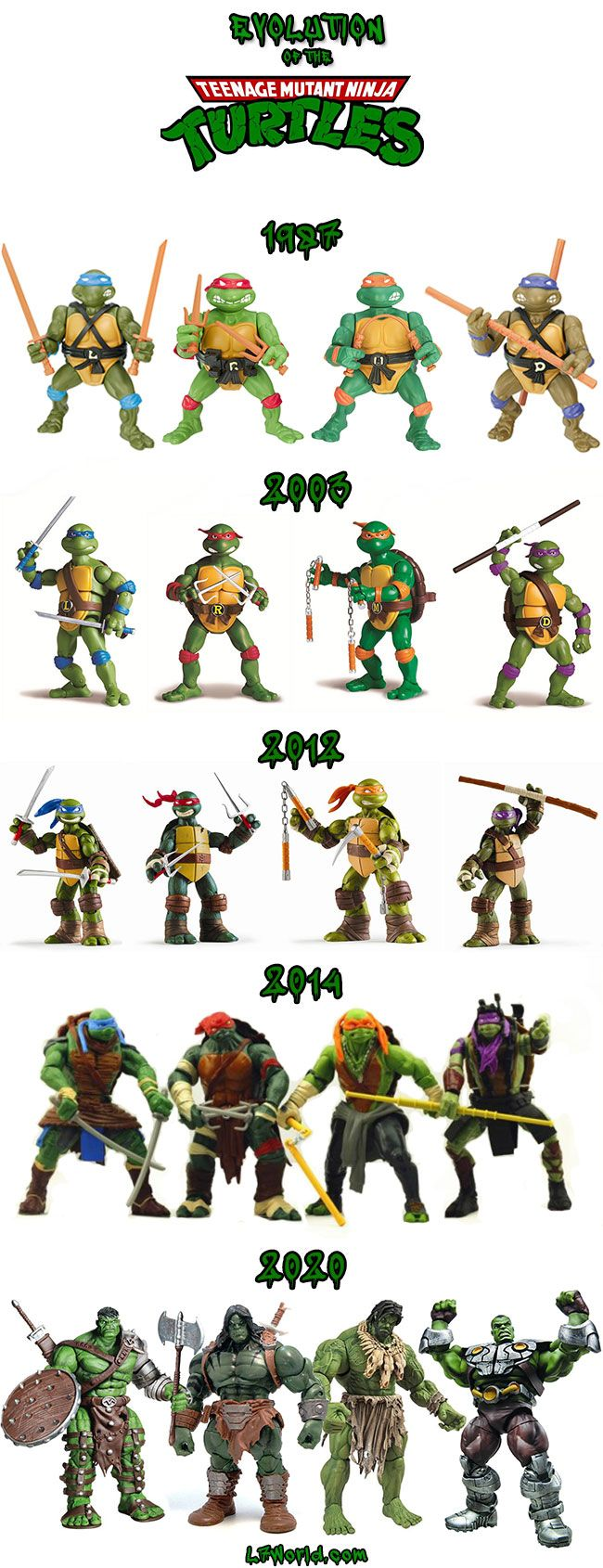 """Teenage Mutant Ninja Turtles movie toys 2014: The Teenage Mutant Ninja Turtles have gone through a lot of changes over the years but their latest incarnation is alienating some fans. ACToys has posted some disturbing looking photos of the new movie toyline by Playmates, simply titled """"Ninja Turtles."""" #tmnt #toys #movie #TeenageMutantNinjaTurtles http://l7world.com/2014/03/teenage-mutant-ninja-turtles-toys-2014.html"""