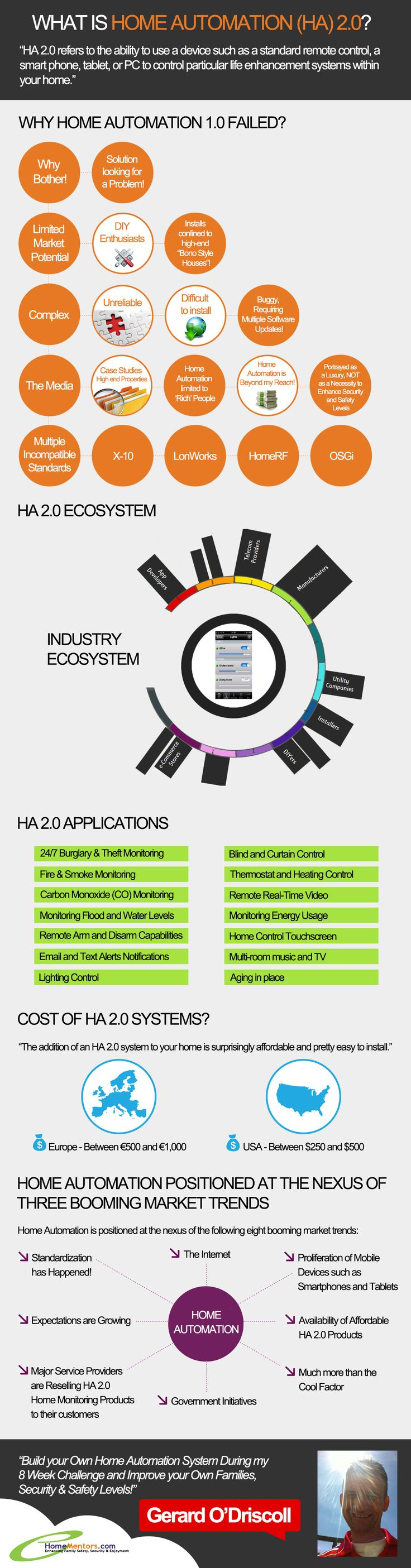 Home automation 2.0 ecosystem