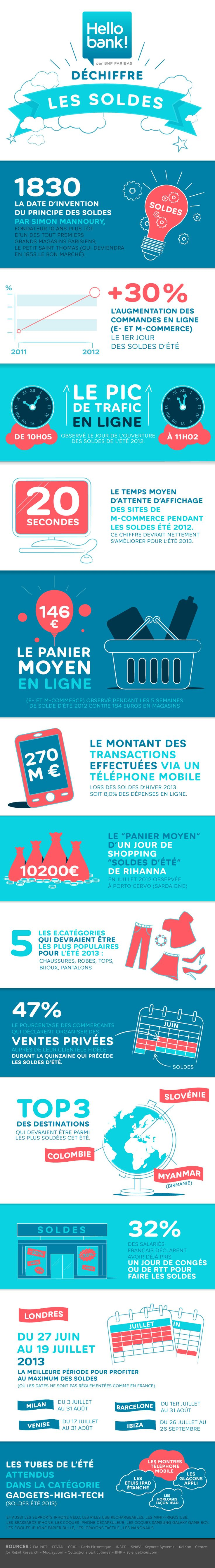 16 best promo info promo codes for quartsoft services images on hello bank dchiffre les soldes infographie fandeluxe Choice Image