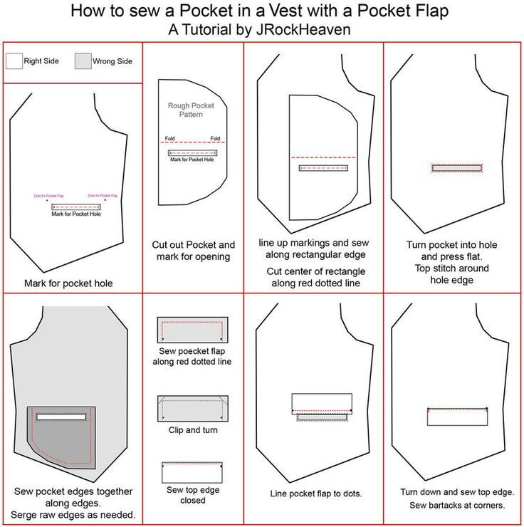 Fancy Vest Pattern Sewing Images - Blanket Knitting Pattern Ideas ...