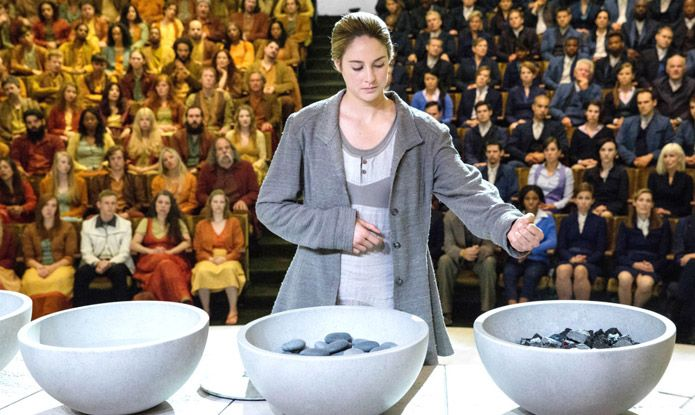 Which faction from 'Insurgent' should you join? Take our quiz and find out!