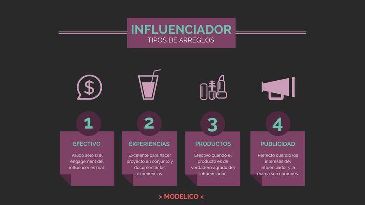 Descubre algunas verdades sobre usar influenciadores correctamente para tu marca. #modelico