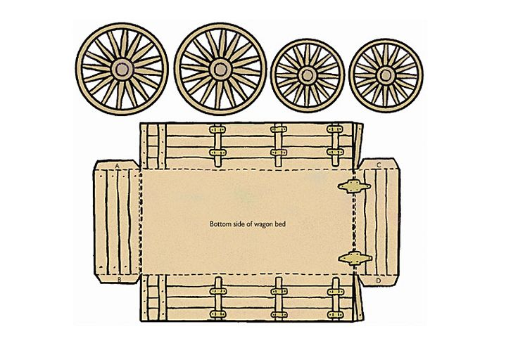 LDS.org - Friend Article - Pioneer Covered Wagon