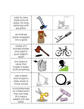 SIMPLE MACHINES SORT CUT AND PASTE EXAMPLES AND DEFINITIONS - TeachersPayTeachers.com