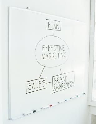 Unique Marketing Plan Outline Ideas On   Simple