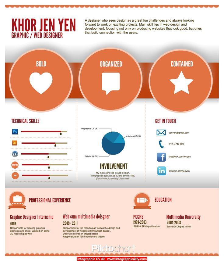 Infographic Cv 30 - http://infographicality.com/infographic-cv-30/