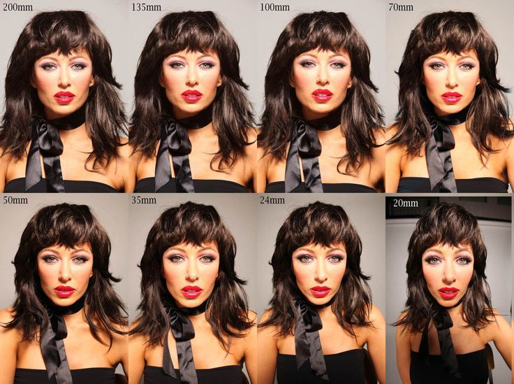How Lens Focal Length Shapes the Face & Controls Perspective...