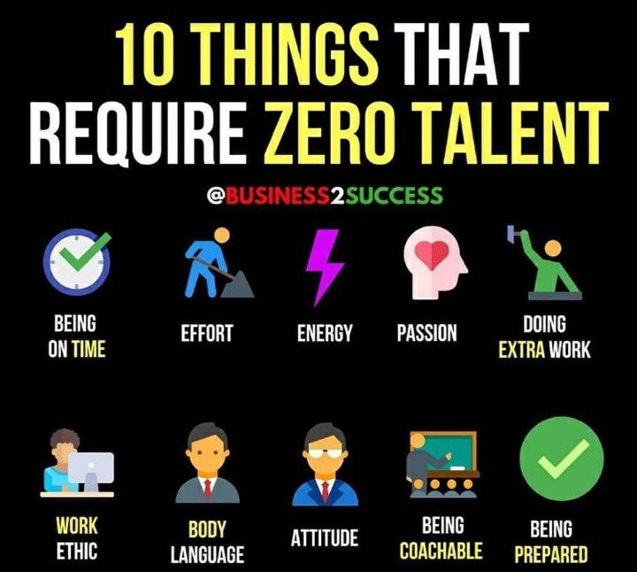 10 Things Leading To Success That Require Zero Talent Business