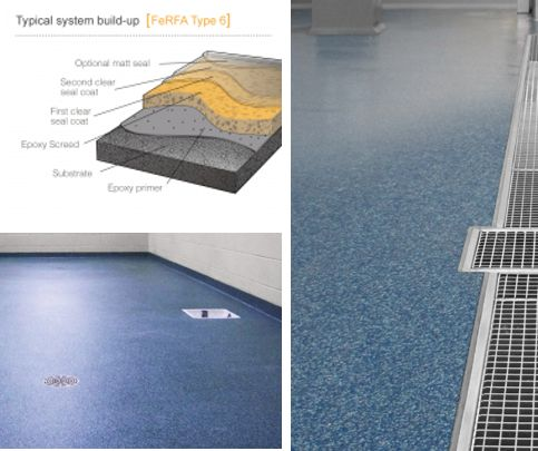 Type 6: Screed Polyurethane / Epoxy Flooring: Trowel-finished, heavily filled systems, generally incorporating a surface seal coat to minimize porosity. Typical thickness >4 mm (http://www.lasercroft.com)