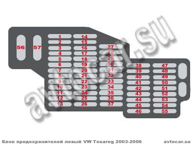 схема расположения предохранителей - блок левый VW Tuareg