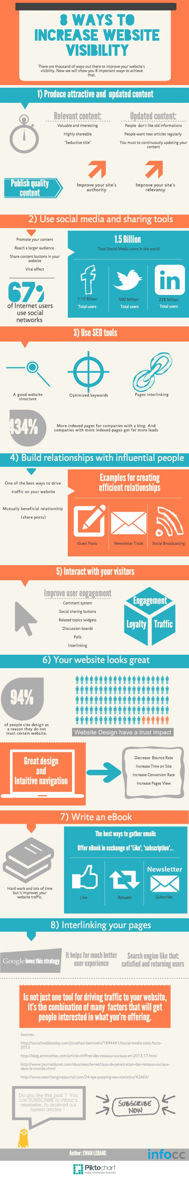 8 ways to increase website visibility #infografia #infographic #marketing