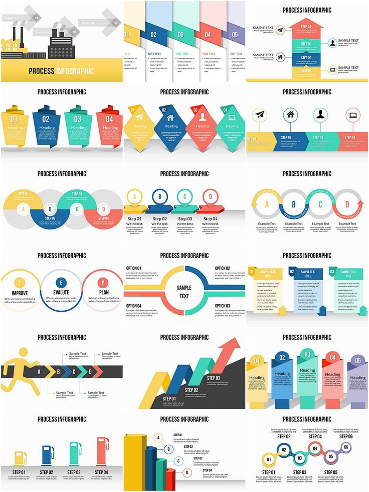 Process Infographic Powerpoint Charts