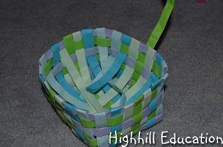 Highhill Homeschool: Slavery in Rome - Easy Basket Weaving for Kids