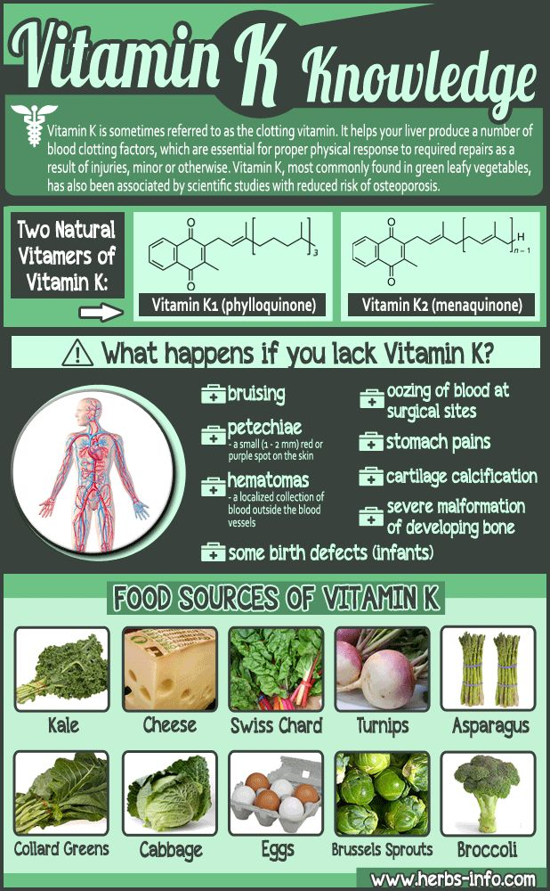 Please Share This Page: Please be sure to Join our email list and receive all our latest tutorials daily – free! Vitamin K Knowledge – © naturalhealthzone.orgHuman circulation image © fotolia.com under license. Food images – Wikipedia lic. under CC (see foot of article for full info) What Is Vitamin K? Vitamin K is a … More