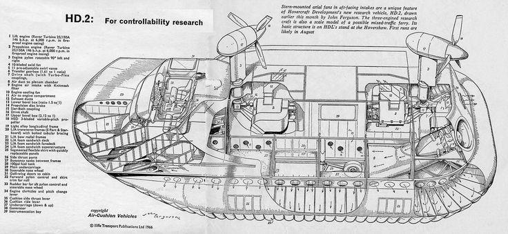 17 Best images about Ship Schematics Cutaways amp Diagrams