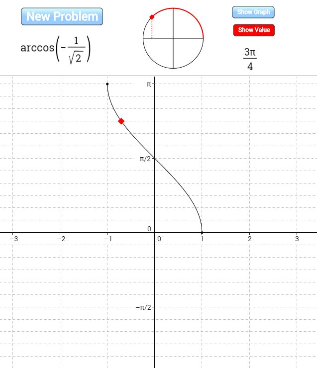 9 best trigonometry images on pinterest trigonometry calculus and i created this applet on geogebratube to help students practice evaluating inverse trig functions of special angles by visualizing both th fandeluxe Gallery