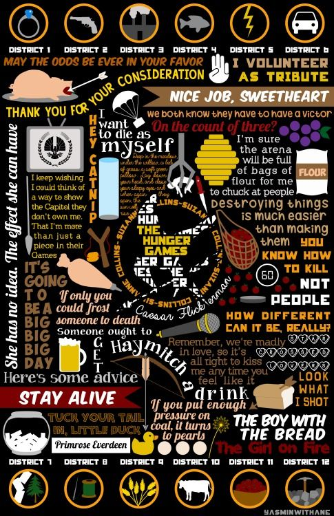 Book Collage based on The Hunger Games by Suzanne Collins.