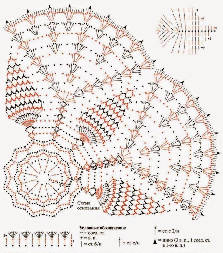 Croche com grafico todos tipos de toalha de centro em - Tipos de mesas ...