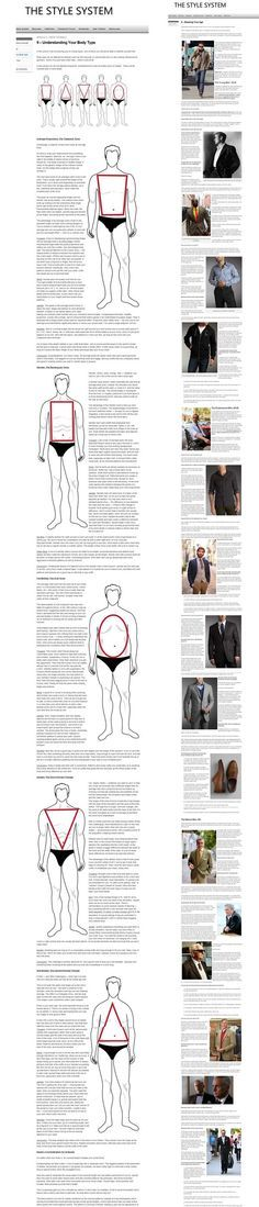 The Style System - what to expect when you sign up for this course #menstyle #tips #college #wardrobe #menswear