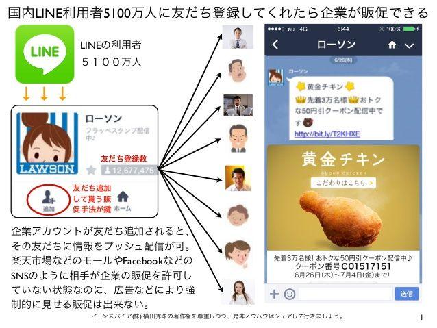 複数人トークとグループと公式アカウントとLINE@の違い by 新潟コンサルタント横田秀珠 via slideshare