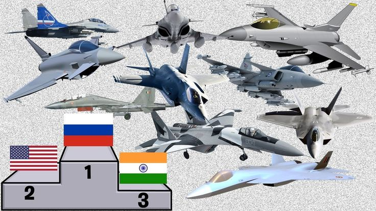 Top 10 Best Fighter Jet In The World: Present