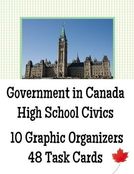 Resource for Canadian high school civics teachers - includes graphic organizers, which are great for organizing information, and task cards which assess student understanding. This product is also part of a bundle.
