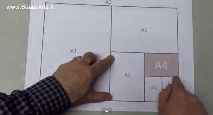 Les différents formats de papier : A4, A3, A2 ... Raisin, Jesus, grand aigle...