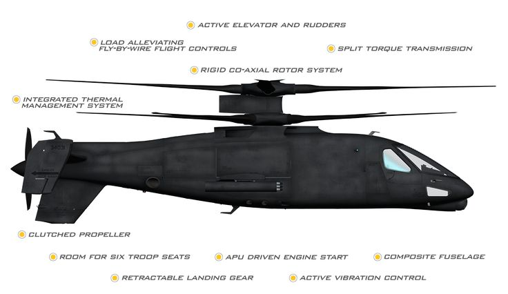 """Sikorsky's S-97 """"Raider"""" Pusher Prop Chopper Takes Its first Flight"""