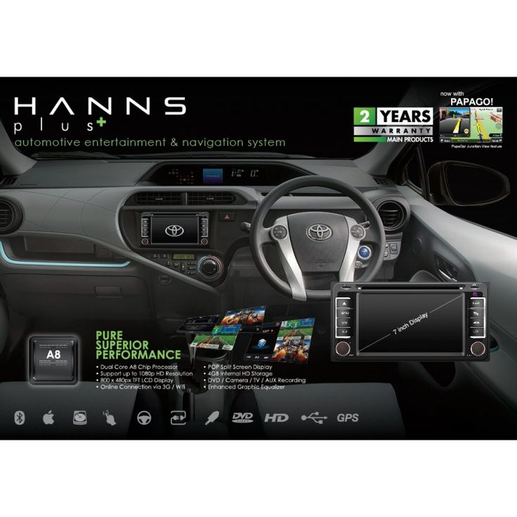 11 best Hanns In Car Entertaint & Navigation Systems images on ...