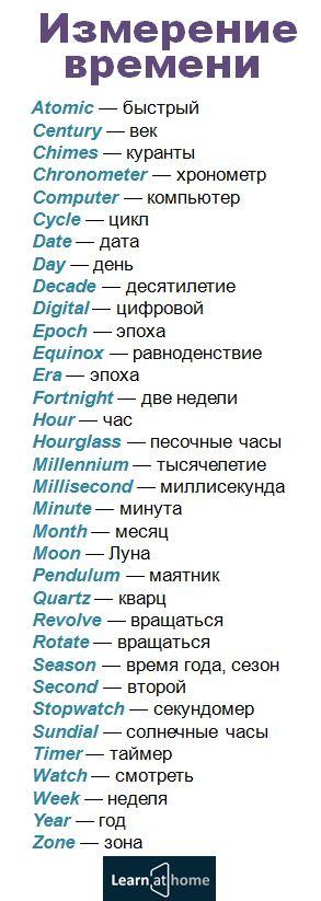 Измерение времени #english #vocabulary #time #английский