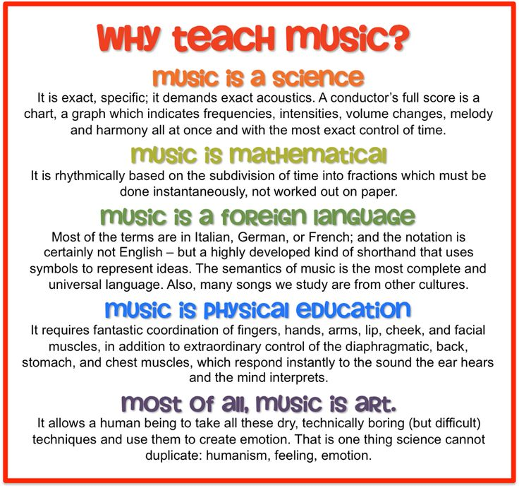 Collection Music Education Poster - chatorioles