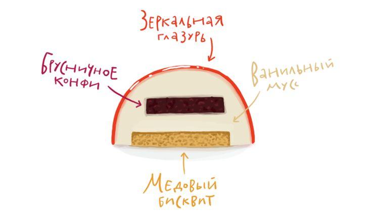 Современные десерты: муссовое пирожное «Евразия» с зеркальной глазурью