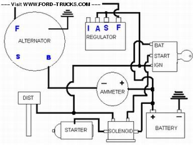 4 Wire Delco Alternator Wiring Diagram Pin By Greg Murphy On Wire F250 1971 1971 Ford F100
