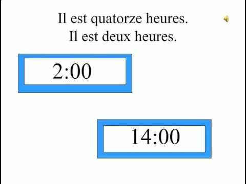 Quelle heure est-il? Telling time in French