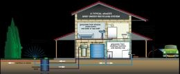 WasteWater Australia Anounce Mining Mbr Sewage Treatment Plant Septic Tank System Grey Water Econocycle Envirocycle GreyWater Class a Water  Ultragts    http://www.wastewateraustralia.com.au/sewage-septic-tank-system.html