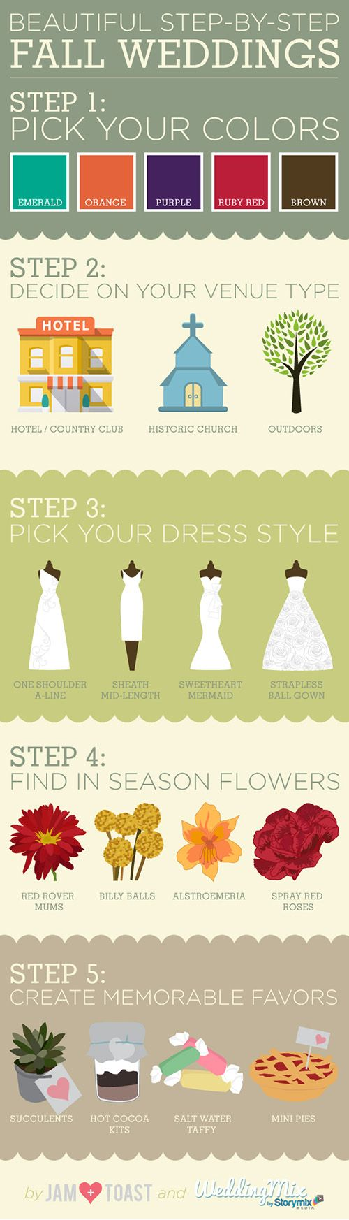 Fall wedding info graphic with four awesome suggestions for bring the comfort (and yummiest) gifts of fall into your wedding day advice from Jennifer Taylor of Taylor'd Events