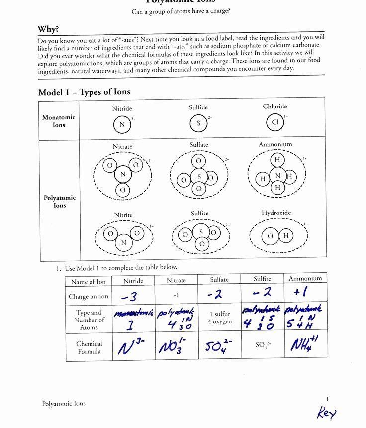 50 atoms and Ions Worksheet Answers in 2020 Polyatomic ion