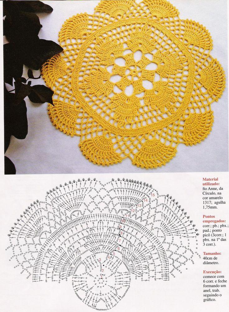 toalhinhas de croche com graficos - Pesquisa Google