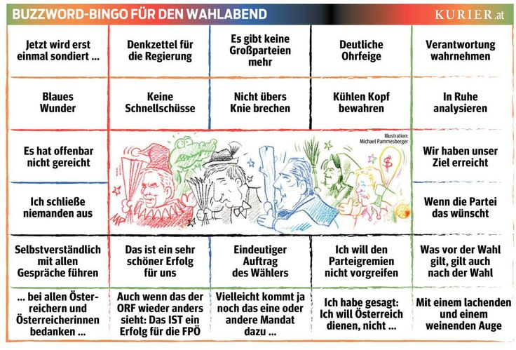 pin by kurier lifestyle on die kurier buzzword