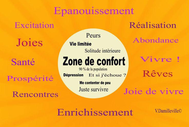 La zone de confort, notre fausse amie